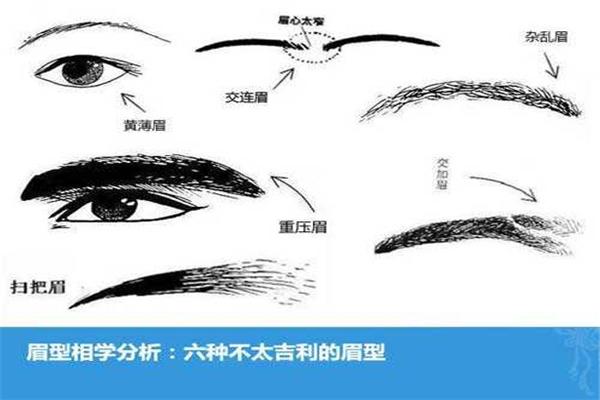 三角眉和扫把眉区别是什么